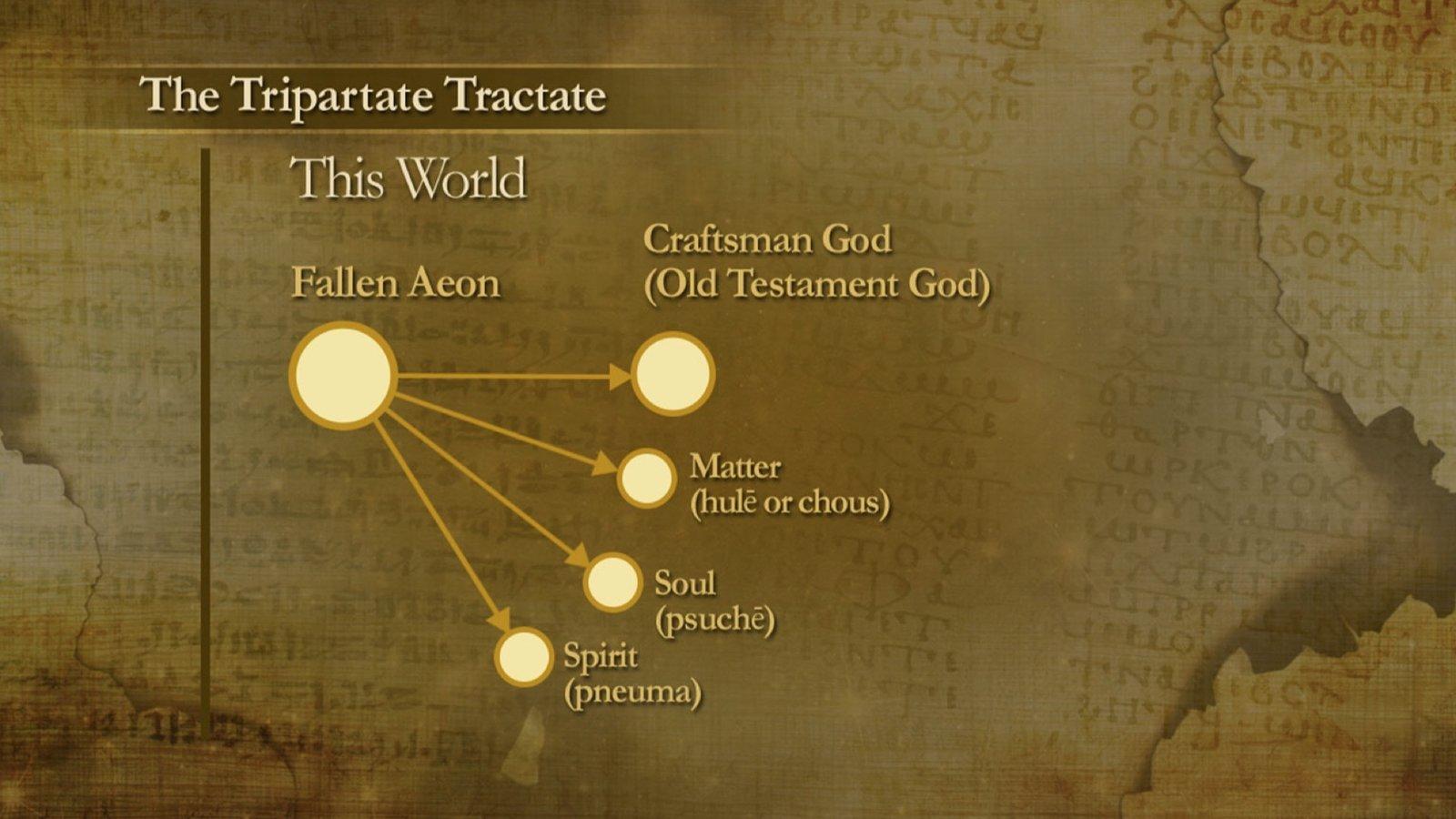 God and Creation in Valentinian Myth