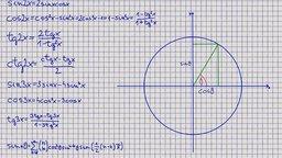 Circle-ometry—On Circular Motion