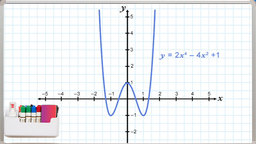 Polynomials of Higher Degree