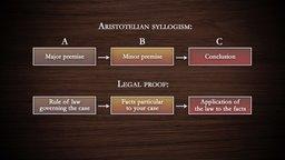 Understanding the Appellate Process