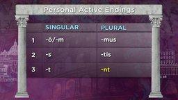 The Irregular Verbs Sum and Possum